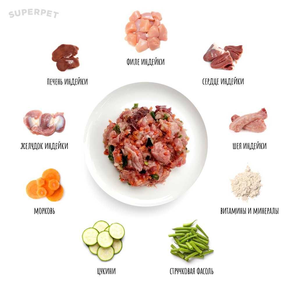 Корм Superpet для собак ингредиенты