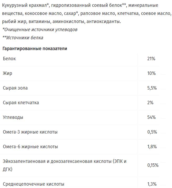Корм Purina Pro Plan Hypoallergenic
