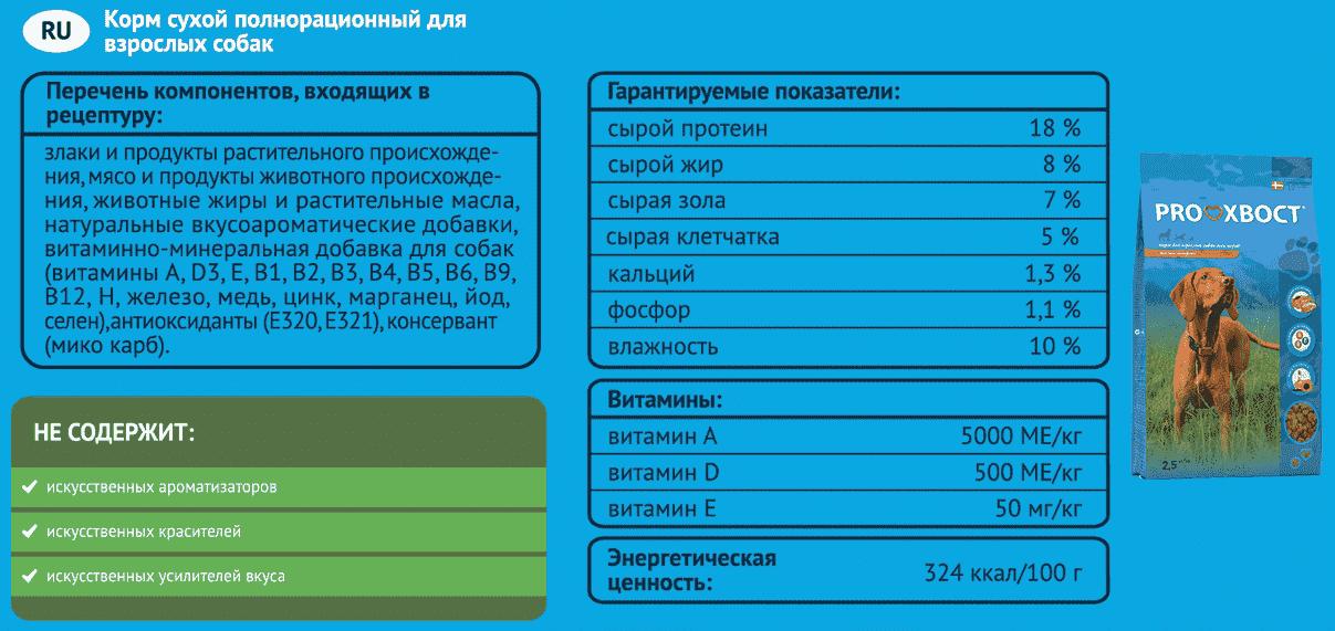 Состав Прохвост Мясное ассорти