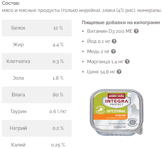 Состав Animonda Integra Protect Intestinal для кошек