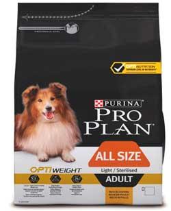 Pro Plan для кастрированных и стерилизованных собак