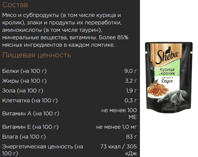 Состав Sheba ломтики в соусе с курицей и кроликом